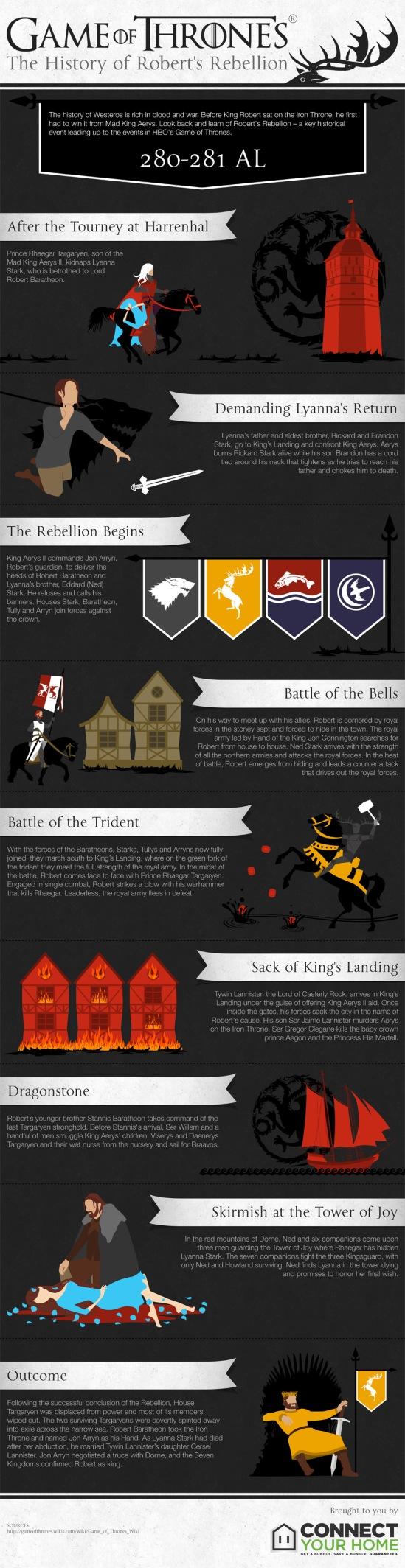 got-infographic